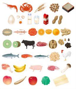 valoriser-modele-alimentaire