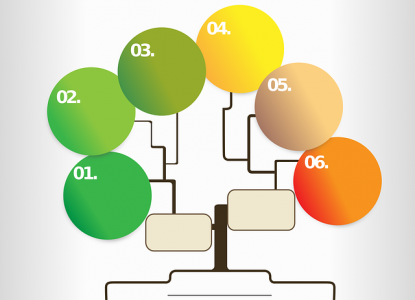 heritiers-genealogie-spoliation