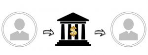 banques-argent-prelevement-sepa-attention